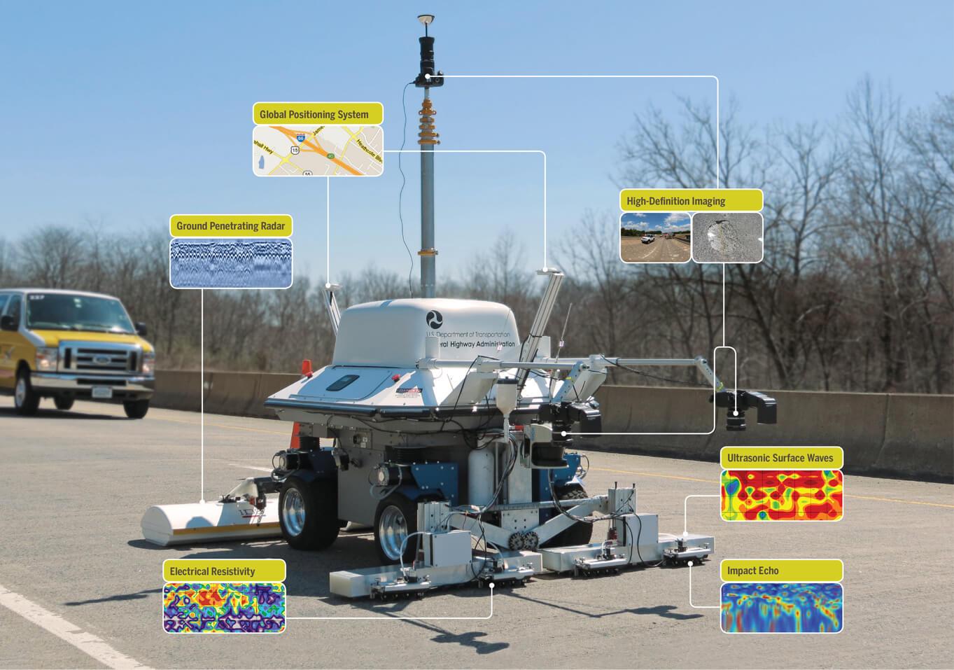 RABIT bridge robot, NDE tools labeled