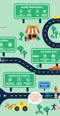 illustrated map of local road safety plans