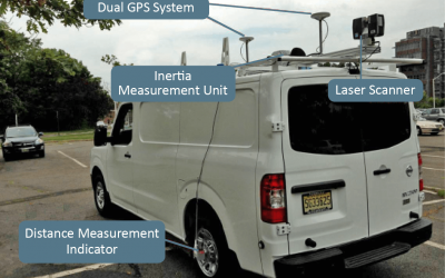 white van with lidar, infrared, and GPS tools mounted on roof