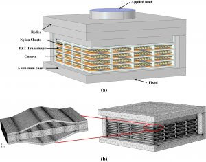 illustrations of the piezoelectric modules created at Rutgers