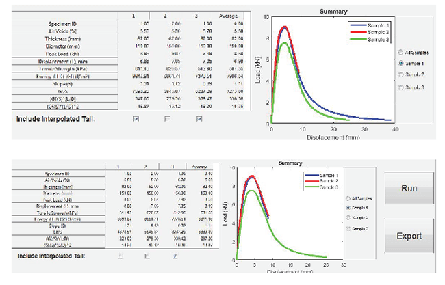 screenshot of graphs and tables summarizing calculated test results